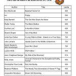 thumbnail of 4th Grade Summer Reading List (2)